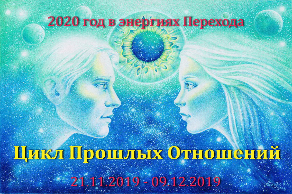 2-й цикл завершения - цикл прошлых отношений – точка завершения 09.12.2019
